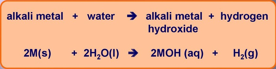 How an alkali metal influence water